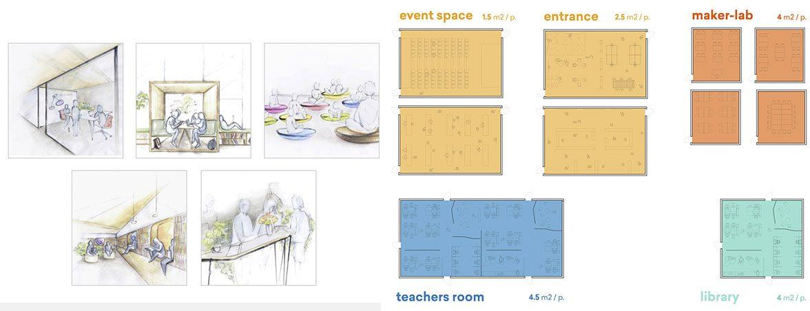 Muebles para escuela planos | Muebles de oficina Spacio